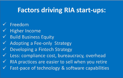 Factors driving RIA Startups